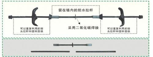 河南三段式止水螺杆价格-郑州市止水螺杆_厂家直供